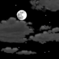 Tonight: Partly cloudy, with a low around 66. Light southwest wind.