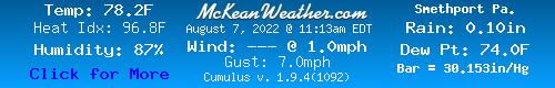 McKean County Weather, Smethport Pa. US